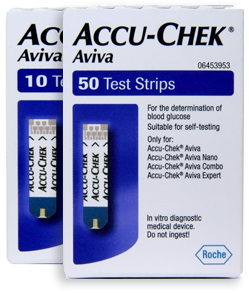 aviva test strip box