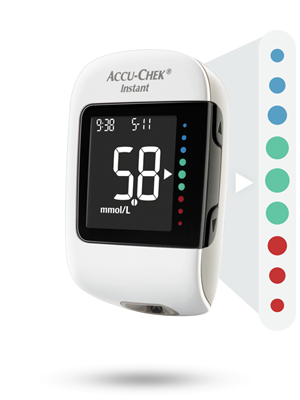 Accu-Chek Instant with Indicator