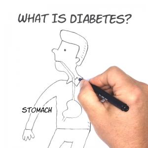 Video1-what-is-diabetes