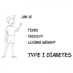 Video2-types-of-diabetes