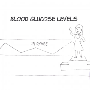 Ways diabetes can be managed