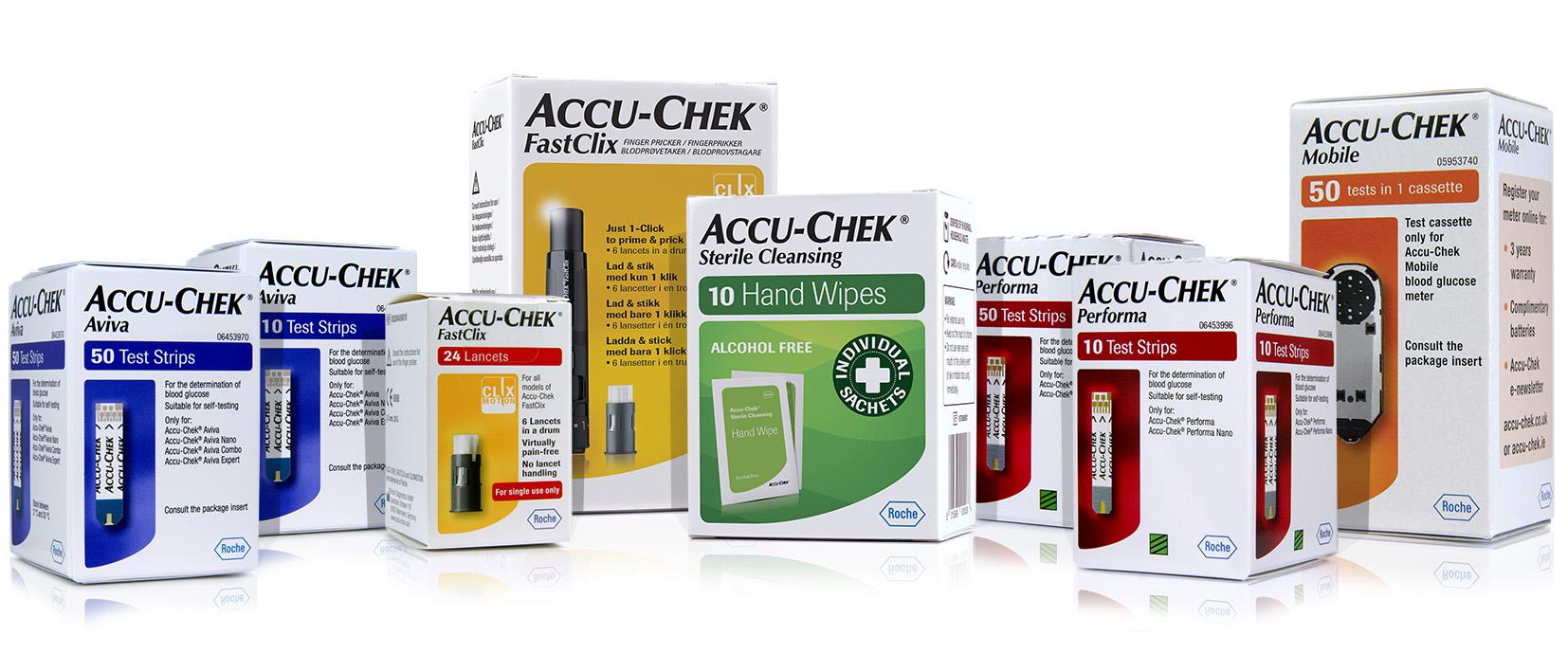 Accu-Chek Retail Portfolio